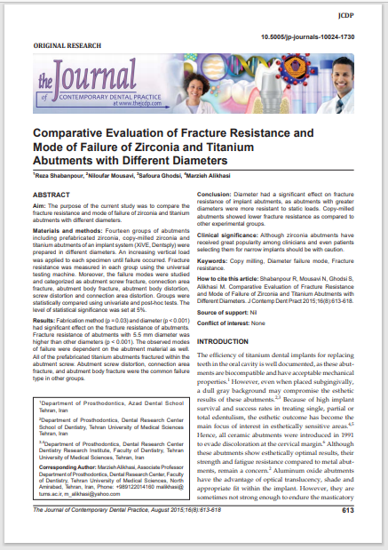 Comparative Evaluation of Fracture Resistance and Mode of Failure of Zirconia and Titanium Abutments with Different Diameters