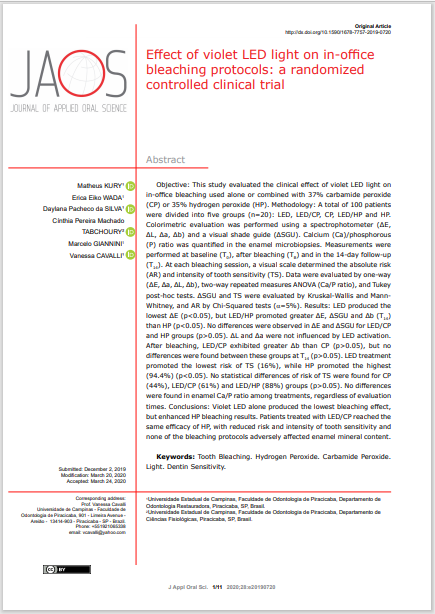 Effect of violet LED light on in-office bleaching protocols: a randomized controlled clinical trial