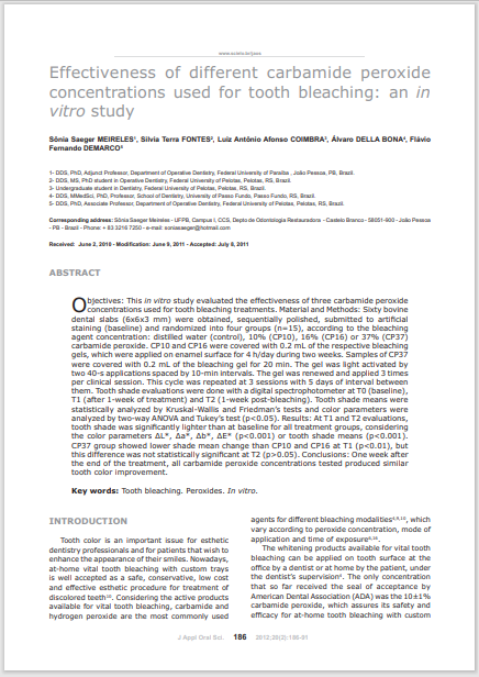 Effectiveness of different carbamide peroxide concentrations used for tooth bleaching: an in vitro study