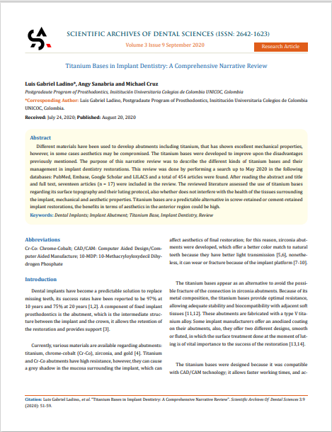 Titanium Bases in Implant Dentistry: A Comprehensive Narrative Review